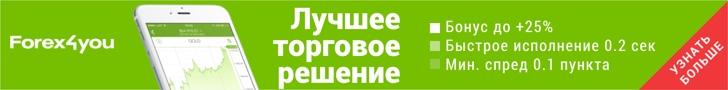 Брокер Forex4you  партнерская программа